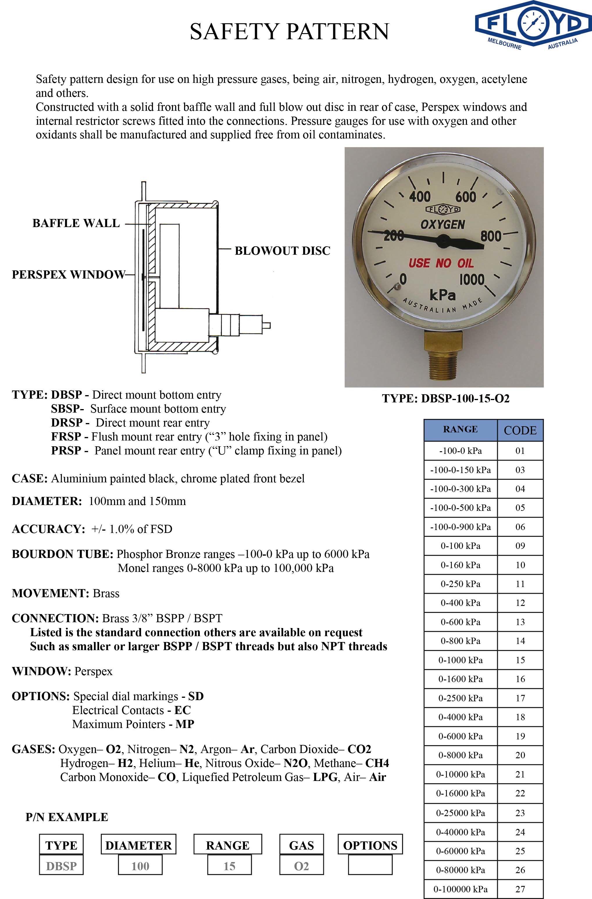Industrial, Hydraulic, Digital, Capsule, Compound, Air, Gas
